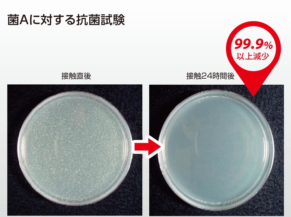 ウイルスAとウイルスBが24時間後、99.9%不活性化
